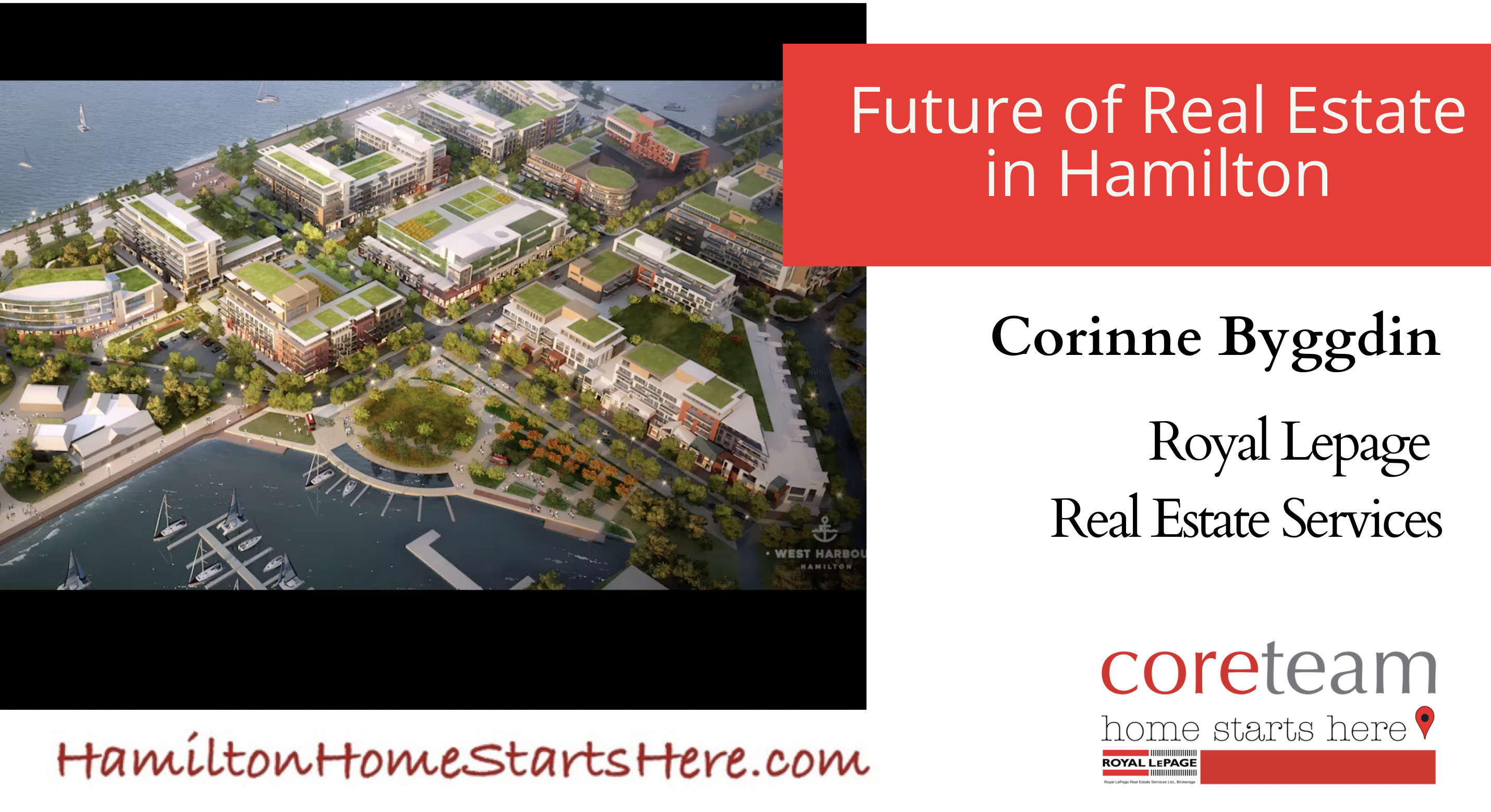 Future of Real Estate - Click on link for slideshow